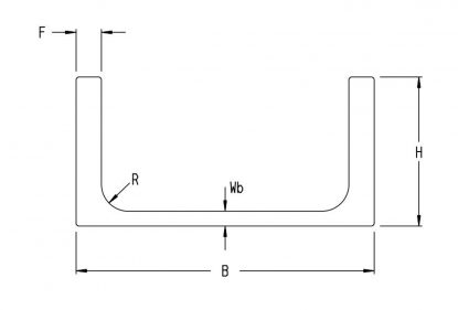 parallel flange channels
